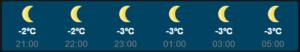 wetter_hforecast